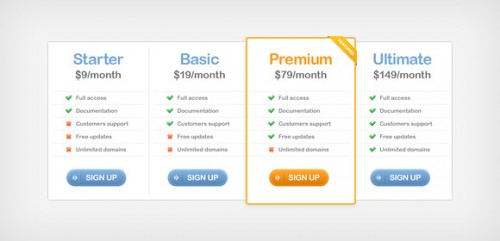 Pricing Tables Free PSD